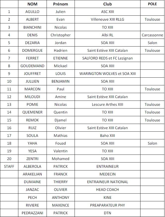 20140515 - Liste U18