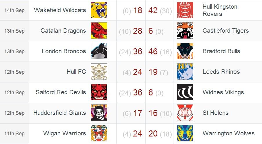 20140915 - Résultats round 29 SL