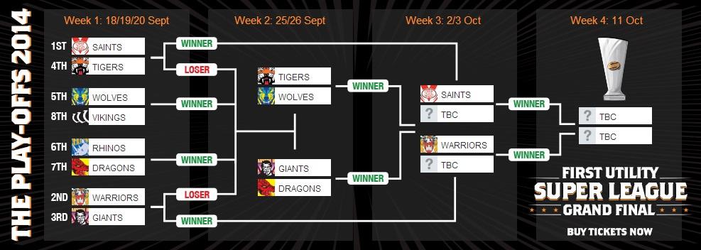 20140922 - 1er tour Play-offs Super League
