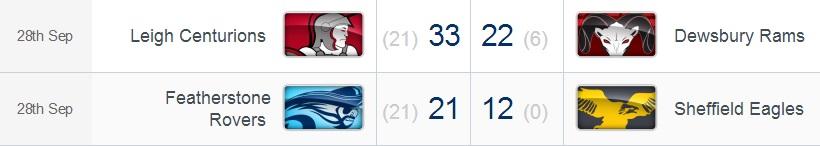20140929 - Résultats demies Championship